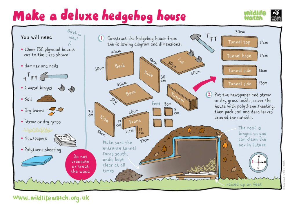 Instructions detailing how to make a deluxe hedgehog house
