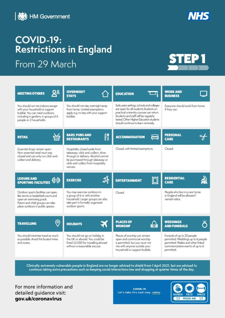 Poster summarising what you can now do as the first set of lockdown restrictions are lifted
